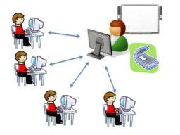 Обучение с применением дистанционных технологий